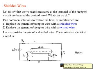 Shielded Wires