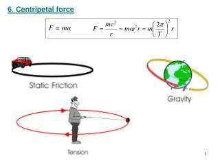 6. Centripetal force