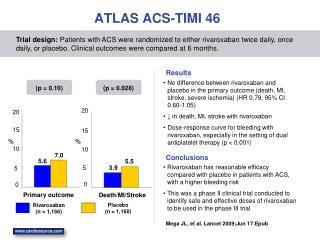 ATLAS ACS-TIMI 46