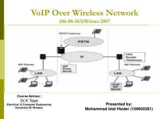 VoIP Over Wireless Network (06-88-563)Winter 2007