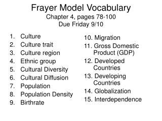 Frayer Model Vocabulary Chapter 4, pages 78-100 Due Friday 9/10
