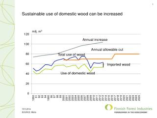 Sustainable use  of  domestic wood can be increased