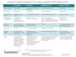 Competitive Feature Comparison –Your Legacy compared to other SPWL products