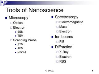 Tools of Nanoscience