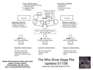 The Who Show Stage Plot Updated 3/17/08 more info: Joel (cell) 818-373-7511