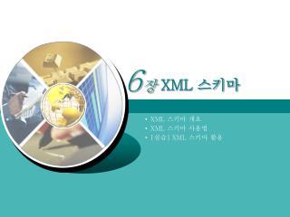 XML 스키마 개요 XML 스키마 사용법 [실습] XML 스키마 활용