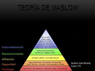 TEOR�A DE MASLOW