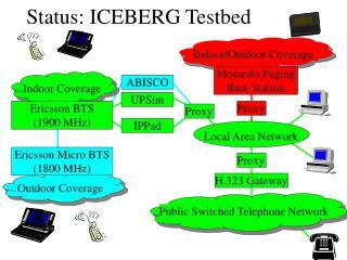 Status: ICEBERG Testbed