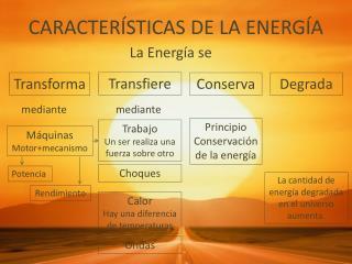 CARACTERÍSTICAS DE LA ENERGÍA