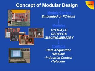 Concept of Modular Design