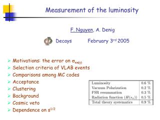 Measurement of the luminosity