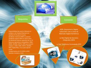 ADSL  ( Asymmetric  Digital  Subscriber  Line o Línea de Abonado Digital Asimétrica