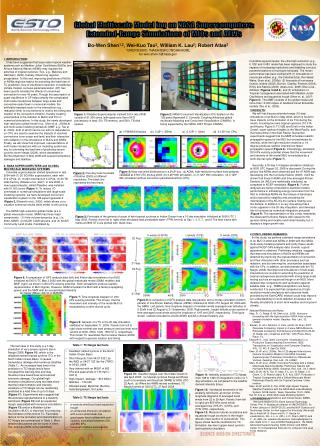 Global Multiscale Model ing on NASA Supercomputers: Extended-Range Simulations of MJOs and AEWs