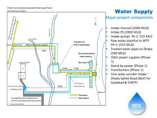 Water Supply Major project components