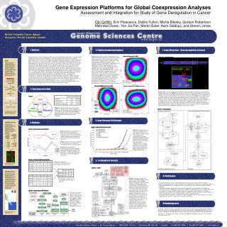 Gene Expression Platforms for Global Coexpression Analyses