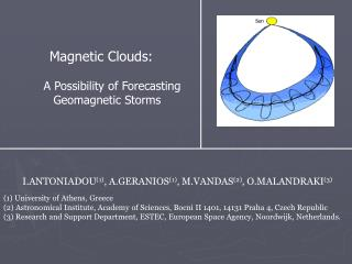 Magnetic Clouds: A Possibility of Forecasting            Geomagnetic Storms