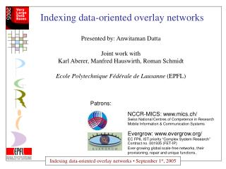 Indexing data-oriented overlay networks