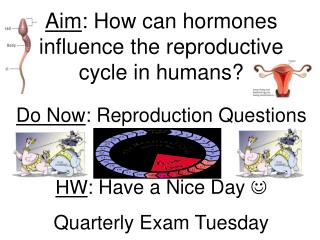 Aim : How can hormones influence the reproductive cycle in humans?