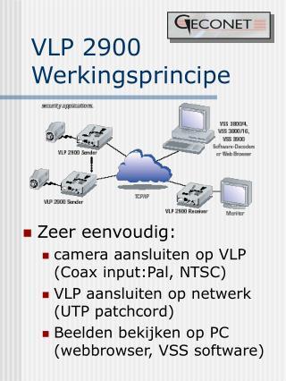VLP 2900 Werkingsprincipe