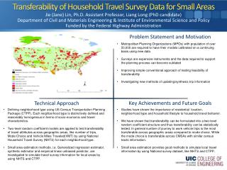 Transferability of Household Travel Survey Data for Small Areas