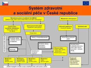Ministerstvo práce a sociálních věcí  (MPaS)