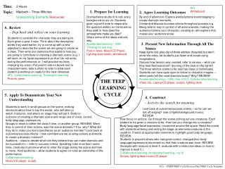 THE TEEP LEARNING CYCLE