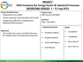 Project Brief/Summary Appointed since 2000 Gases Covered: CO2,CH4,N2O, HFC & SF6