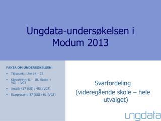 Ungdata-undersøkelsen i  Modum 2013
