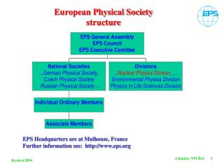 European Physical Society structure