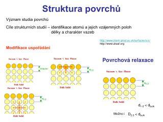 Struktura povrchů