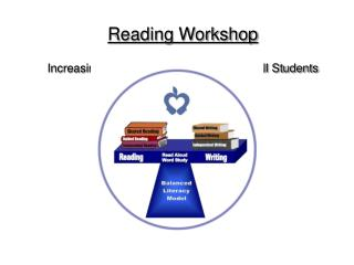 Reading Workshop Increasing the Reading Achievement of All Students