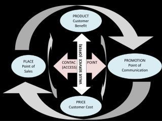 PRICE           Customer Cost
