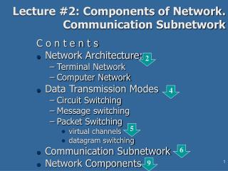 Lecture #2: Components of Network. Communication Subnetwork