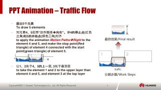 PPT Animation – Traffic Flow
