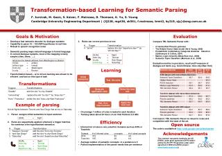 Develop a fast semantic decoder for dialogue  systems