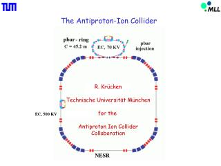 The Antiproton-Ion Collider