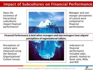Impact of Subcultures on Financial Performance