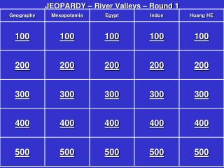 JEOPARDY – River Valleys – Round 1