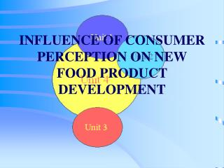 INFLUENCE OF CONSUMER PERCEPTION ON NEW FOOD PRODUCT DEVELOPMENT