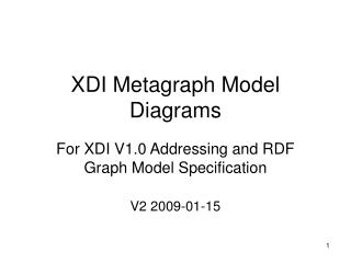XDI Metagraph Model Diagrams
