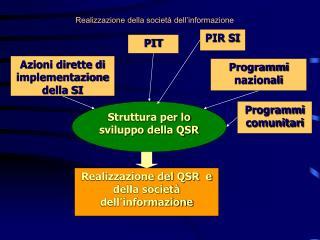Realizzazione della società dell'informazione