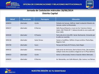 Jornada de  Cedulación miércoles  18/06/2014 Distrito Capital