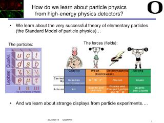 How do we learn about particle physics from high-energy physics detectors?