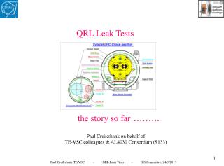 QRL Leak Tests             the story so far……….