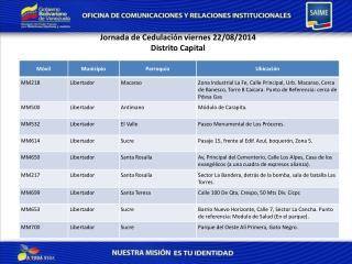 Jornada de  Cedulaci�n viernes  22/08/2014 Distrito Capital