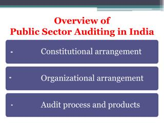 Overview of  Public Sector Auditing in India