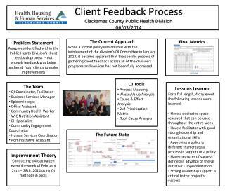Client Feedback Process Clackamas County Public Health Division 06/03/2014