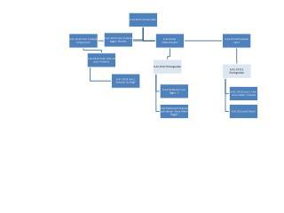 6.A1.19 Finland och Norden_struktur_version3_01022011