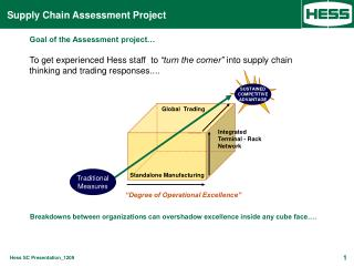 Supply Chain Assessment Project