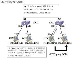PCC ping PCD